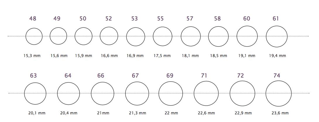 Ringschablone: So ermittelt ihr die richtige Ringgröße